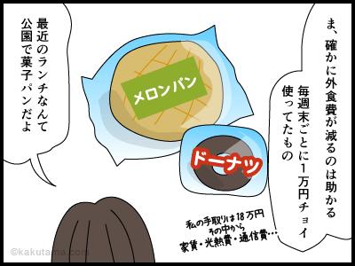 最近の昼食を思い出す4コマ漫画