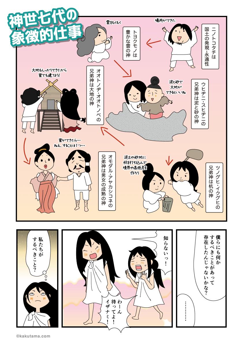 神世七代の仕事の漫画2