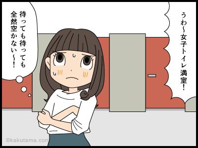 個室トイレが埋まっている4コマ漫画1