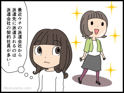 契約社員の登場(1)