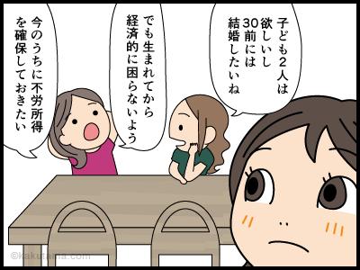 最近の女子の経済力についての漫画1