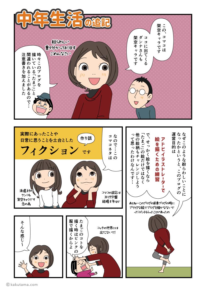 このブログの説明漫画