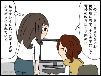 職場の人間関係にイライラしている漫画1
