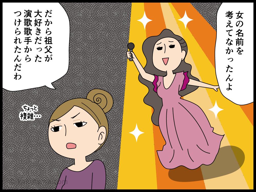 芸能人と同じ名前のメリットを考える漫画2