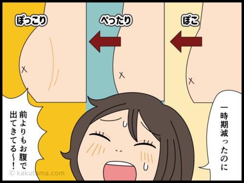 太って戻って更に太る腹を見てがっかりする主婦のマンガ2