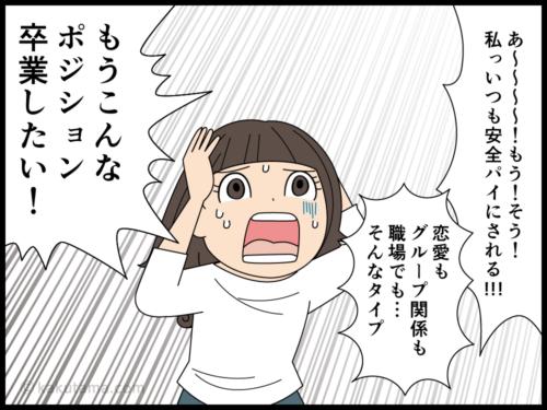 派遣の契約更新の有無の確認がなくてもやる派遣社員の漫画4